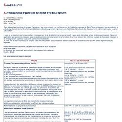 Autorisation d'absences