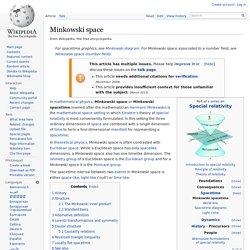 Minkowski space