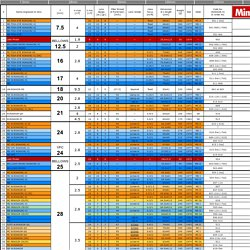 MINOLTA Manual Lens List