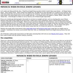 MINOLTA WIDE-TO-TELE ZOOM LENSES