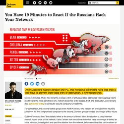 You Have 19 Minutes to React If the Russians Hack Your Network