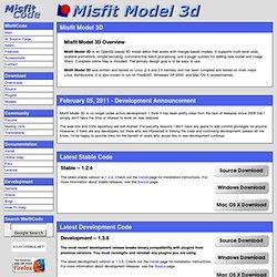 Misfit Model 3D - Home