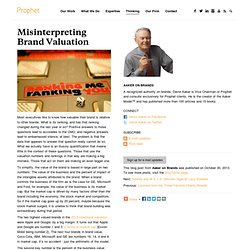 Misinterpreting Brand Valuation