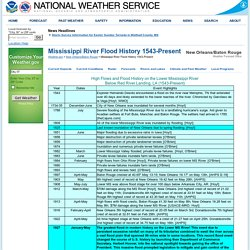 Mississippi River Flood History 1543-Present