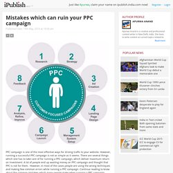 Mistakes which can ruin your PPC campaign
