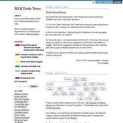 MLB Trade Trees