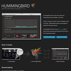 mnutt/hummingbird @ GitHub