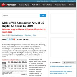 Mobile Will Account for 72% of US Digital Ad Spend by 2019