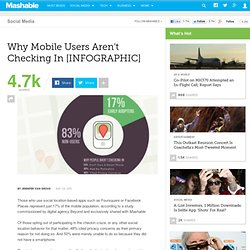 Why Mobile Users Aren't Checking In [INFOGRAPHIC]