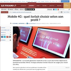 Mobile 4G: quel forfait choisir selon son profil?