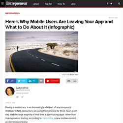 Here's Why Mobile Users Are Leaving Your App and What to Do About It (Infographic)