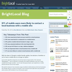 61% mobile users more likely to contact a local business with a mobile site