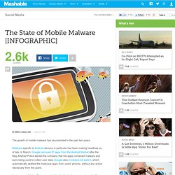 The State of Mobile Malware [INFOGRAPHIC]