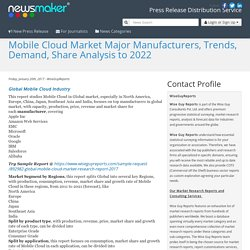 Mobile Cloud Market Major Manufacturers, Trends, Demand, Share Analysis to 2022