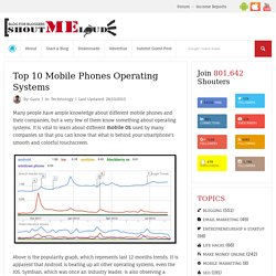 Top 10 Mobile Phones Operating Systems