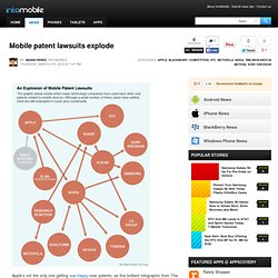 Mobile patent lawsuits explode