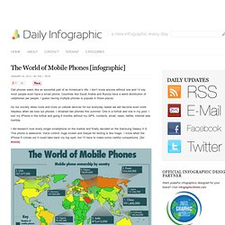 The World of Mobile Phones