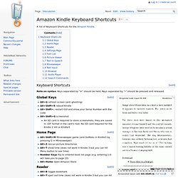 Amazon Kindle Keyboard Shortcuts