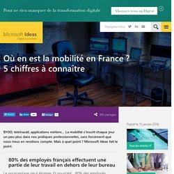 Où en est la mobilité en France ? 5 chiffres à connaître