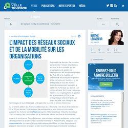 L'impact des réseaux sociaux et de la mobilité sur les organisations - Réseau de veille en tourisme
