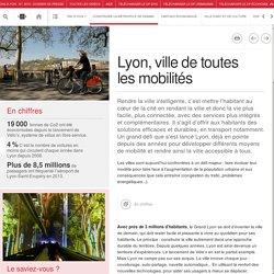 Lyon, ville de toutes lesmobilités : Construire la métropole de demain - OnlyLyon