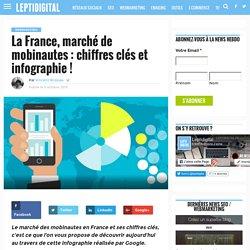 La France, marché de mobinautes : chiffres clés et infographie !
