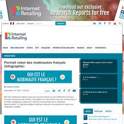 Portrait robot des mobinautes français (Infographie)