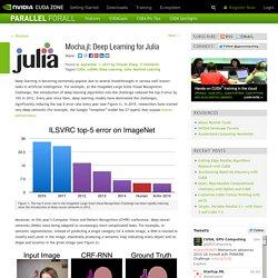 Mocha.jl: Deep Learning for Julia
