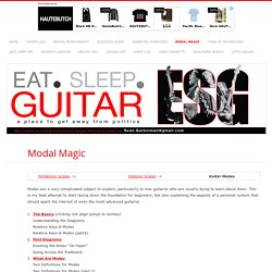 Eat. Sleep. Guitar.