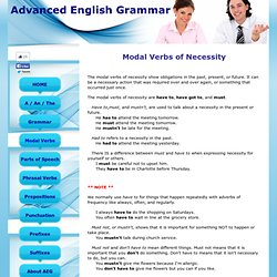 Modal Verbs of Necessity
