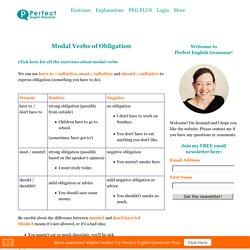 Modal Verbs of Obligation