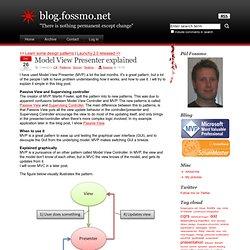 Model View Presenter explained