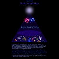 Modèle métaphysique
