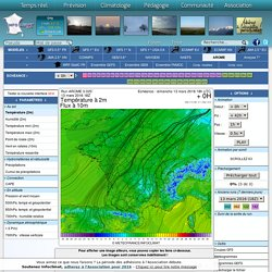 Modèles numériques de prévision météo