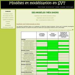 Modèles et modélisation en SVT : Des modèles très divers
