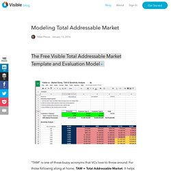 Modeling Total Addressable Market - Visible.vc