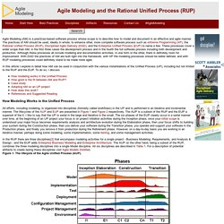 Agile Modeling and the Rational Unified Process (RUP)