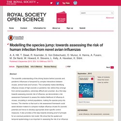 ROYAL SOCIETY - SEPT 2015 - Modelling the species jump: towards assessing the risk of human infection from novel avian influenzas