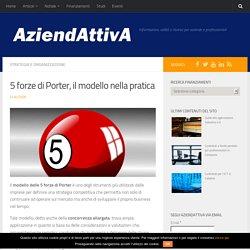 5 forze di Porter, il modello nella pratica