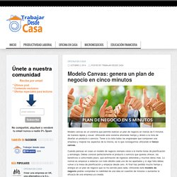 Modelo Canvas: genera un plan de negocio en cinco minutos
