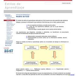 Modelo de Kolb - Estilos de Aprendizaje