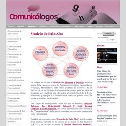 Modelo de Palo Alto - Comunicólogos