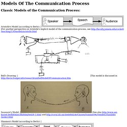 Wiki: Models Of The Communication Process