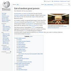 List of modern great powers - Wikipedia