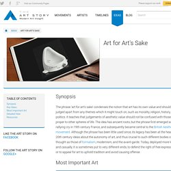 Art for Art's Sake - Modern Art Terms and Concepts
