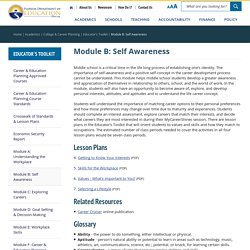 Module B: Self Awareness