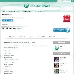 Module: UML Designer