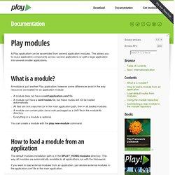 Module basics