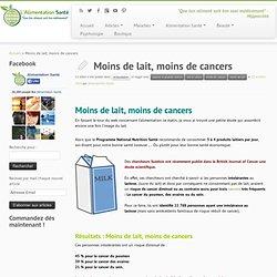 Moins de lait, moins de cancers - L'Alimentation Santé