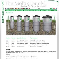 Ltd. - MolokClassic